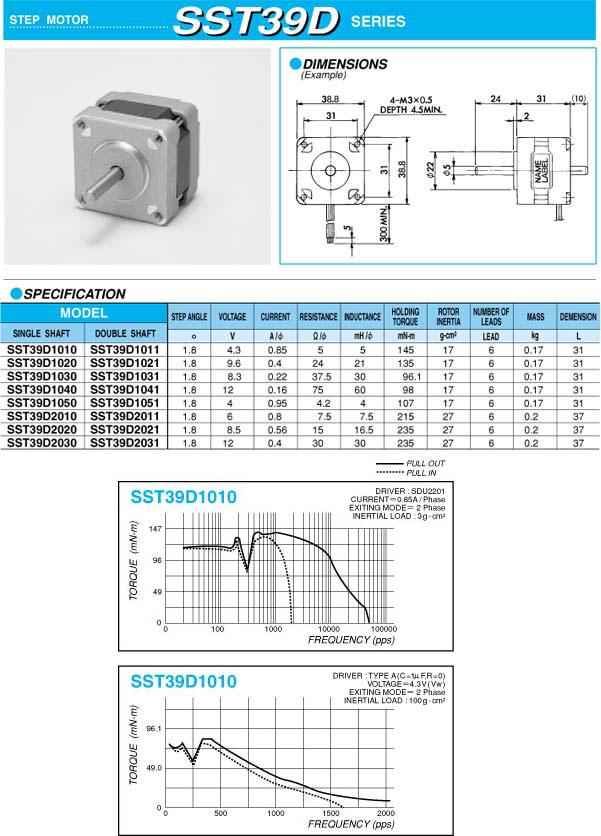 Micromouse hardware for Micro stepper motor datasheet